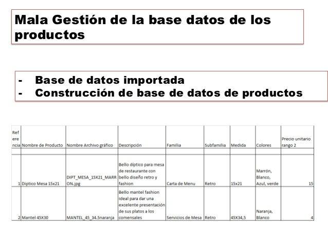 Mala Gestión de la base datos de losproductos-   Base de datos importada-   Construcción de base de datos de productos