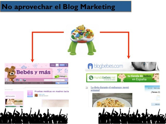No aprovechar el Blog Marketing