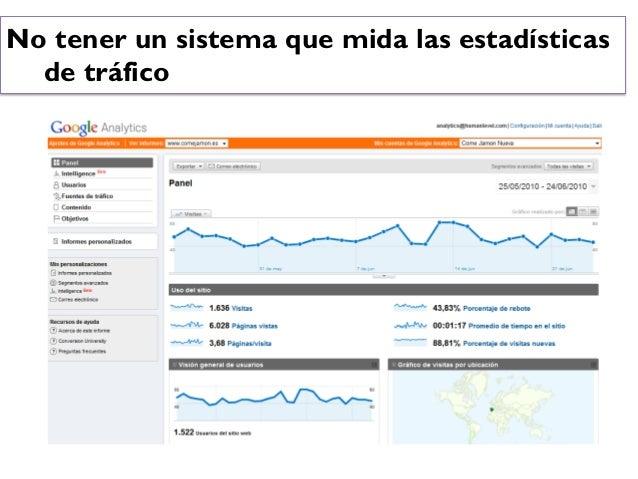 No tener un sistema que mida las estadísticas  de tráfico