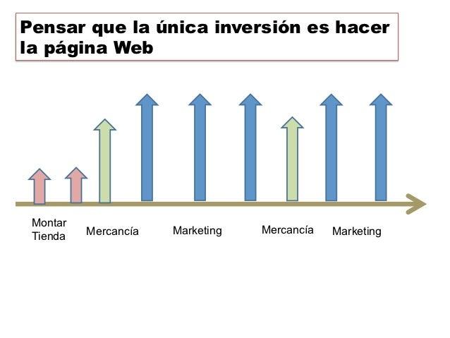 Pensar que la única inversión es hacerla página Web Montar          Mercancía   Marketing   Mercancía   Marketing Tienda