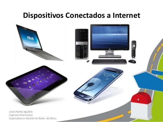 Dispositivos Conectados a InternetJesse Padilla AgudeloIngeniero ElectrónicoEspecialista en Gestión de Redes de Datos