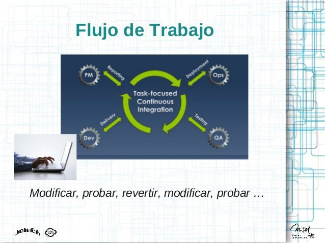 Flujo de Trabajo Modificar, probar, revertir, modificar, probar …