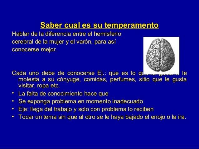 <ul><li>Saber cual es su temperamento </li></ul><ul><li>Hablar de la diferencia entre el hemisferio  </li></ul><ul><li>cer...