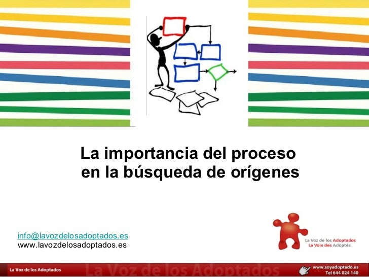 La importancia del proceso  en la búsqueda de orígenes [email_address] www.lavozdelosadoptados.es
