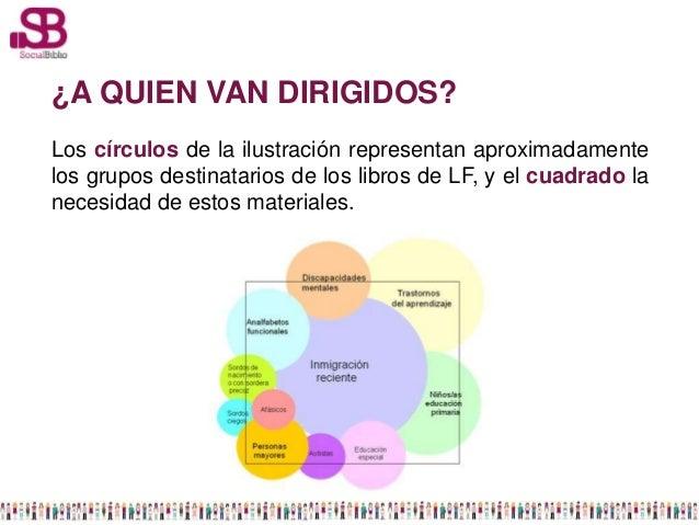 ¿A QUIEN VAN DIRIGIDOS?ALos círculos de la ilustración representan aproximadamentelos grupos destinatarios de los libros d...