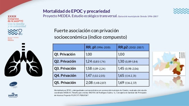 España tiene una prevalencia de diabetes del 6.8% de la población ○ Personas con estudios superiores: 2.9% de diabetes. ○ ...