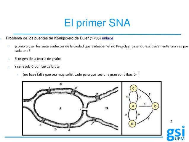 Investigaciones y análisis de redes sociales (only in Spanish) Slide 2