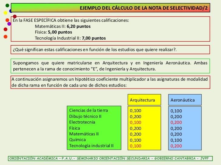 EJEMPLO DEL CÁLCULO DE LA NOTA DE SELECTIVIDAD/2 En la FASE ESPECÍFICA obtiene las siguientes calificaciones:            M...