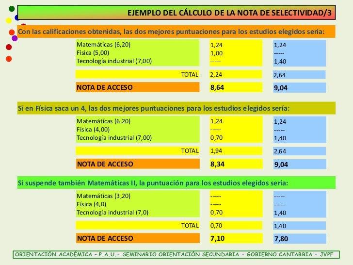 EJEMPLO DEL CÁLCULO DE LA NOTA DE SELECTIVIDAD/3Con las calificaciones obtenidas, las dos mejores puntuaciones para los es...