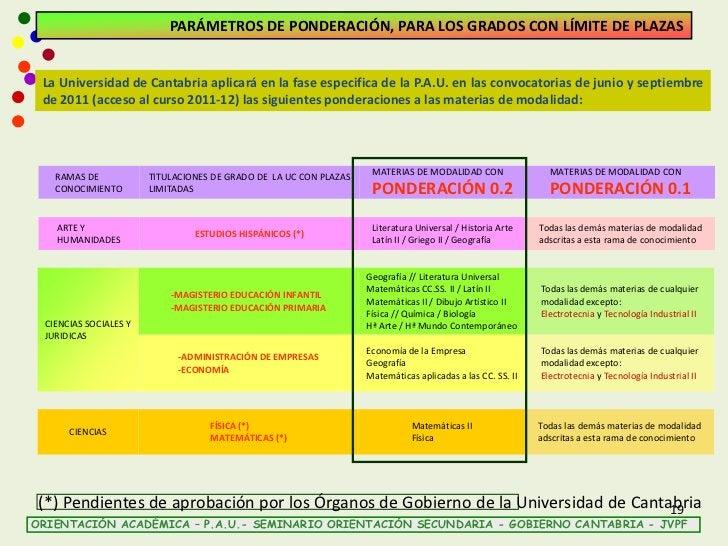 PARÁMETROS DE PONDERACIÓN, PARA LOS GRADOS CON LÍMITE DE PLAZAS La Universidad de Cantabria aplicará en la fase especifica...