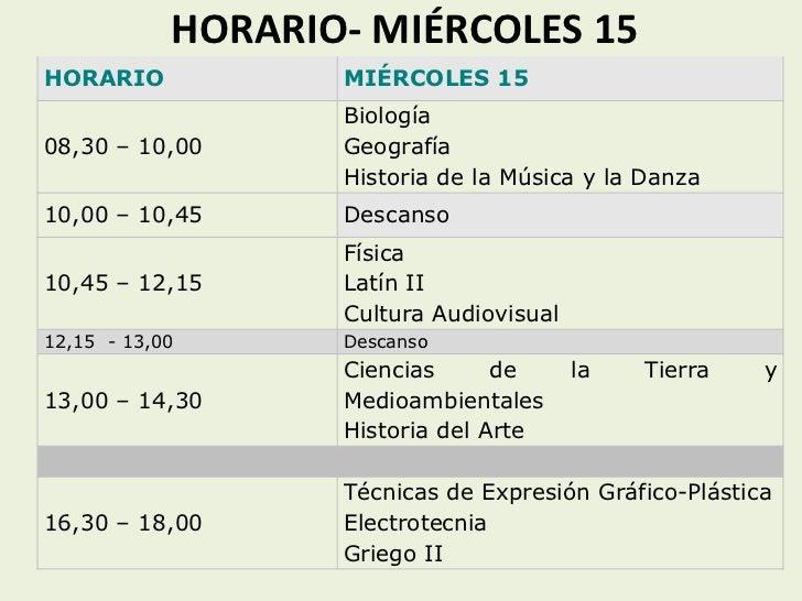 HORARIO- MIÉRCOLES 15HORARIO            MIÉRCOLES 15                   Biología08,30 – 10,00      Geografía               ...