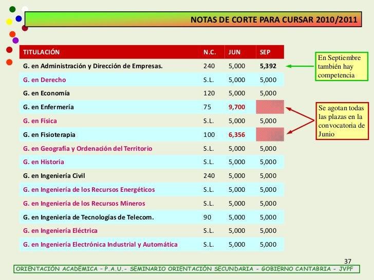 NOTAS DE CORTE PARA CURSAR 2010/2011 TITULACIÓN                                               N.C.   JUN     SEP          ...
