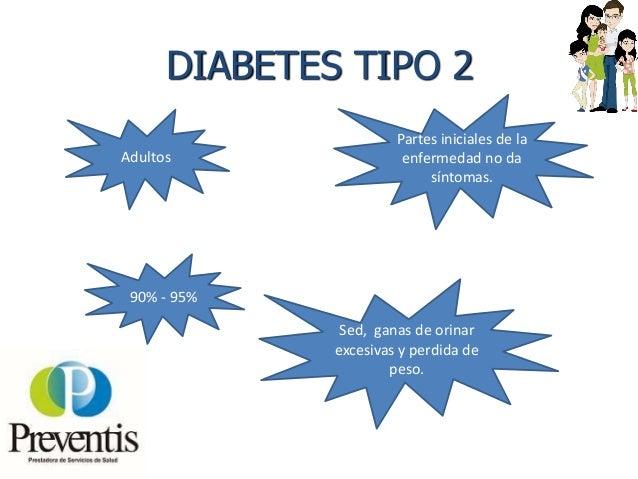 En ayunas: superiores a 126 mg/dl. A cualquier hora del día: por encima de 200mg/dl, + síntomas Cuando tras la ingesta de ...