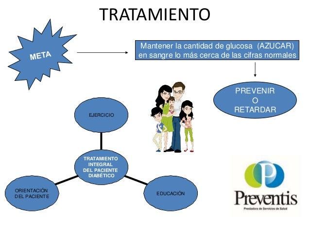 DIABETES TIPO 1 DIABETES TIPO 2 INSULINA EJERCICIO DIETA EJERCICIO Y DIETA ANTIDIABÉTICOS ORALES INSULINA + +
