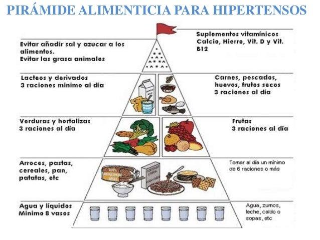 PACIENTES HIPERTENSOS VISITAR AL MEDICO: CADA TRES MESES PARA MONITOREO Y ACTUALIZACION DE RECETA MEDICA Y SUS MEDICAMENTO...