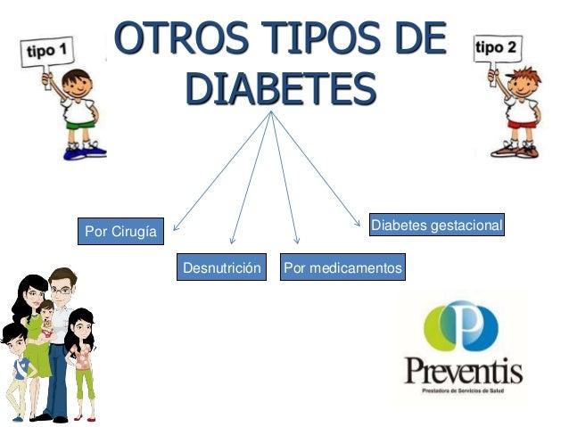 DIABETES TIPO 1 Niños y adultos jóvenes Sed, ganas de orinar excesivas, presencia de acetona en la orina y pérdida de peso...