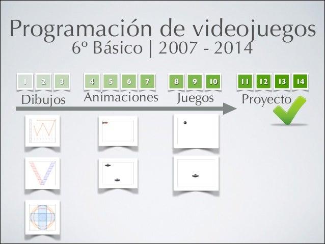 Programación de videojuegos 6º Básico   2007 - 2014  1  2  3  Dibujos  4  5  6  7  Animaciones  8  9  10  Juegos  11  12  ...