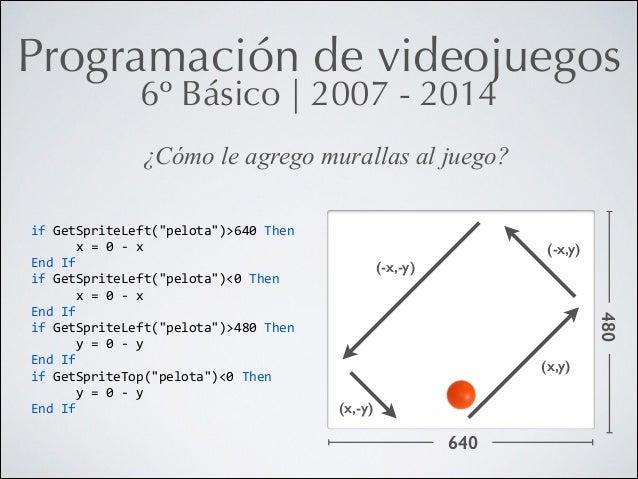 Programación de videojuegos 6º Básico   2007 - 2014  ¿Cómo le agrego murallas al juego?  (-x,y) (-x,-y)  480  if  GetSpr...