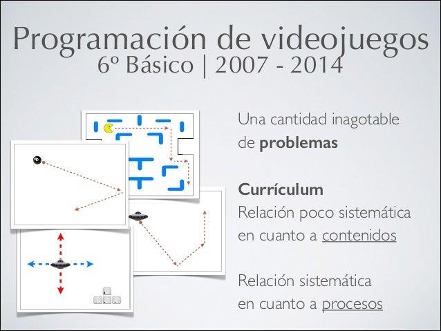 Programación de videojuegos 6º Básico   2007 - 2014  Una cantidad inagotable  de problemas  !  Currículum Relación poco ...