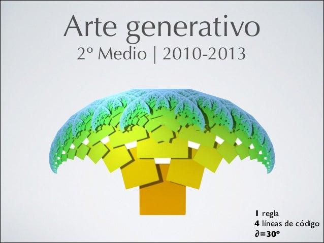 Arte generativo 2º Medio   2010-2013  1 regla  4 líneas de código  ∂=30º
