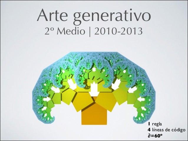 Arte generativo 2º Medio   2010-2013  1 regla  4 líneas de código  ∂=60º