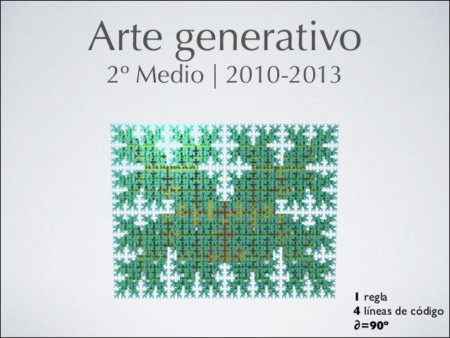 Arte generativo 2º Medio   2010-2013  1 regla  4 líneas de código  ∂=90º