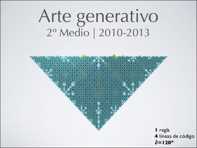 Arte generativo 2º Medio   2010-2013  1 regla  4 líneas de código  ∂=120º