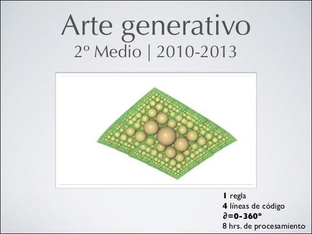 Arte generativo 2º Medio   2010-2013  1 regla  4 líneas de código  ∂=0-360º  8 hrs. de procesamiento