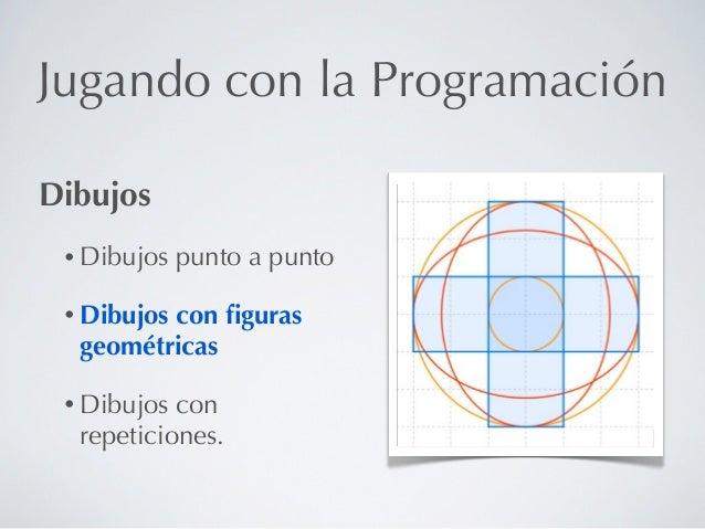 Jugando con la ProgramaciónDibujos • Dibujos   punto a punto • Dibujos         con figuras  geométricas • Dibujos con  repe...