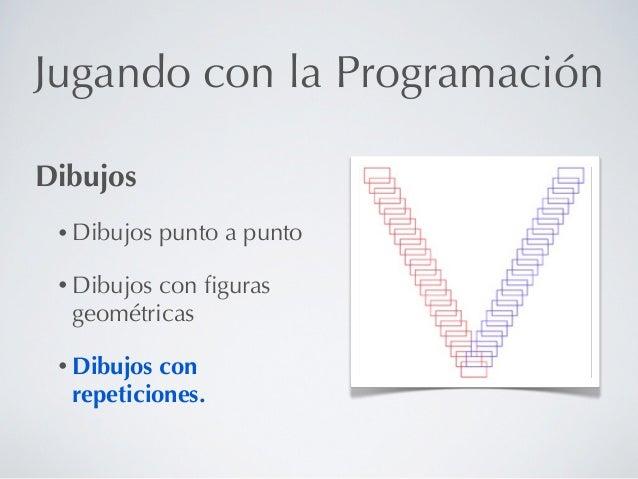 Jugando con la ProgramaciónDibujos • Dibujos   punto a punto • Dibujoscon figuras  geométricas • Dibujos con  repeticiones.