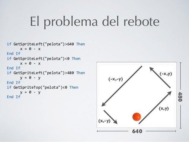 """El problema del reboteif GetSpriteLeft(""""pelota"""")>640 Then      x = 0 -‐ xEnd Ifif GetSpriteLe..."""