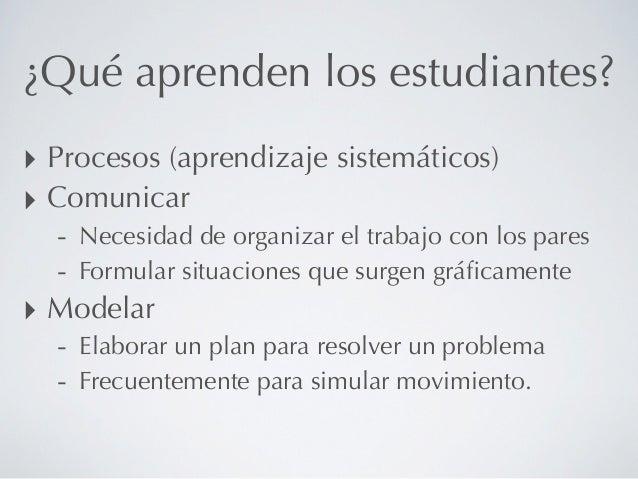 ¿Qué aprenden los estudiantes?‣ Procesos (aprendizaje sistemáticos)‣ Comunicar  - Necesidad de organizar el trabajo con lo...