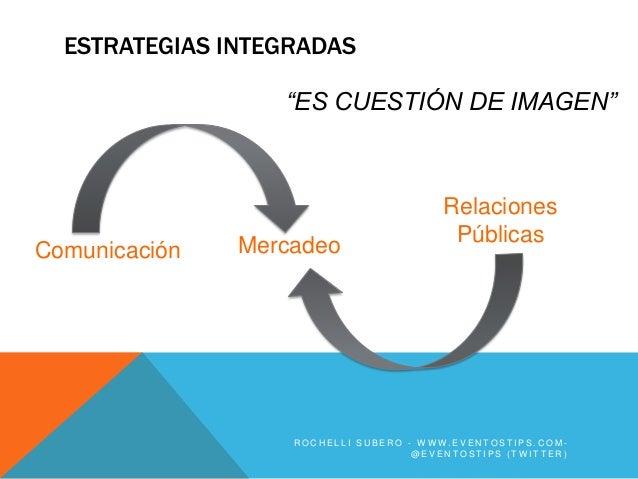 """ESTRATEGIAS INTEGRADAS                  """"ES CUESTIÓN DE IMAGEN""""                                        Relaciones         ..."""