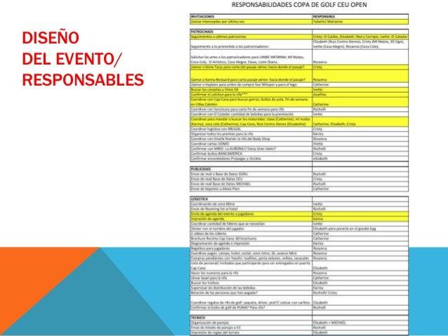 DISEÑODEL EVENTO/RESPONSABLES               ROCHELLI SUBERO - WWW.EVENTOSTIPS.COM-                                @EVENTOS...