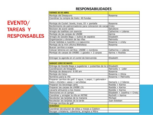 EVENTO/TAREAS YRESPONSABLES               ROCHELLI SUBERO - WWW.EVENTOSTIPS.COM-                                @EVENTOSTI...