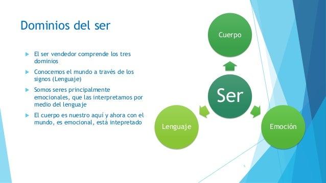 Dominios del ser  El ser vendedor comprende los tres dominios  Conocemos el mundo a través de los signos (Lenguaje)  So...