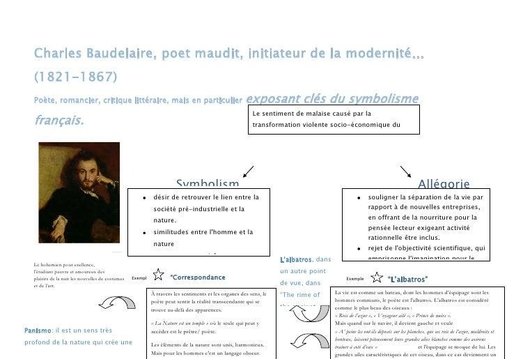 Charles Baudelaire, poet maudit, initiateur de la modernité… (1821-1867)<br />Le sentiment de malaise causé par la transfo...