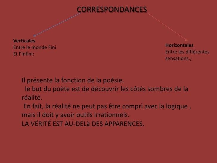 CORRESPONDANCES<br />Verticales<br />Entre le monde Fini<br />Et l'Infini;<br />Horizontales<...