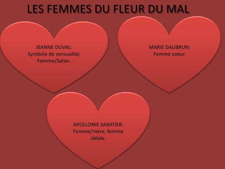 LES FEMMES DU FLEUR DU MAL<br />JEANNE DUVAL:<br />Symbole de sensualité;<br />Femme/Satan.<br />MARIE DAUBRUN:<br />Femme...