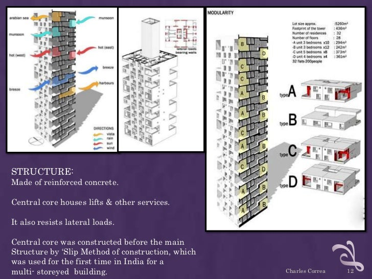 STRUCTURE:Made of reinforced concrete.Central core houses lifts & other services.It also resists lateral loads.Central cor...