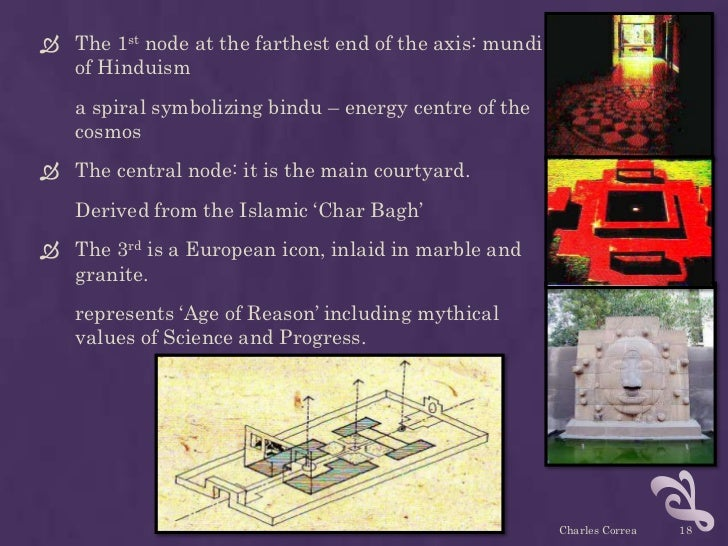  The 1st node at the farthest end of the axis: mundi  of Hinduism   a spiral symbolizing bindu – energy centre of the   c...
