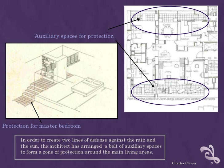 Auxiliary spaces for protectionProtection for master bedroom      In order to create two lines of defense against the rain...