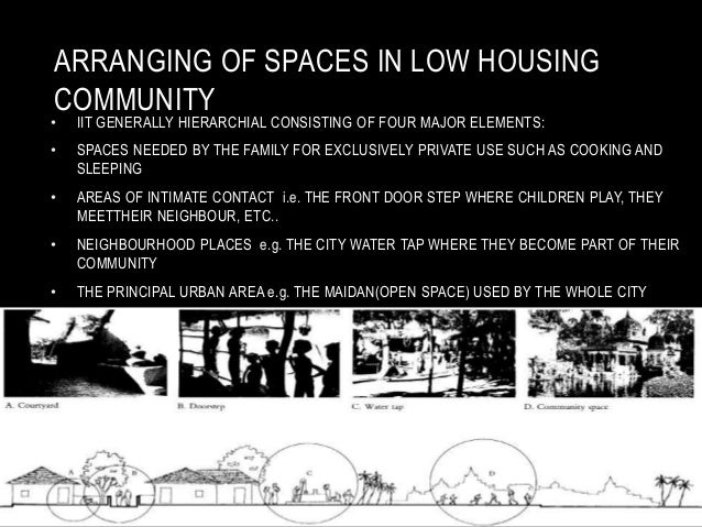 ARRANGING OF SPACES IN LOW HOUSING COMMUNITY • IIT GENERALLY HIERARCHIAL CONSISTING OF FOUR MAJOR ELEMENTS: • SPACES NEEDE...