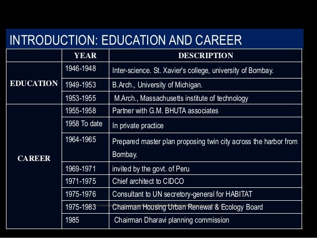 INTRODUCTION: EDUCATION AND CAREER YEAR DESCRIPTION EDUCATION 1946-1948 Inter-science. St. Xavier's college, university of...