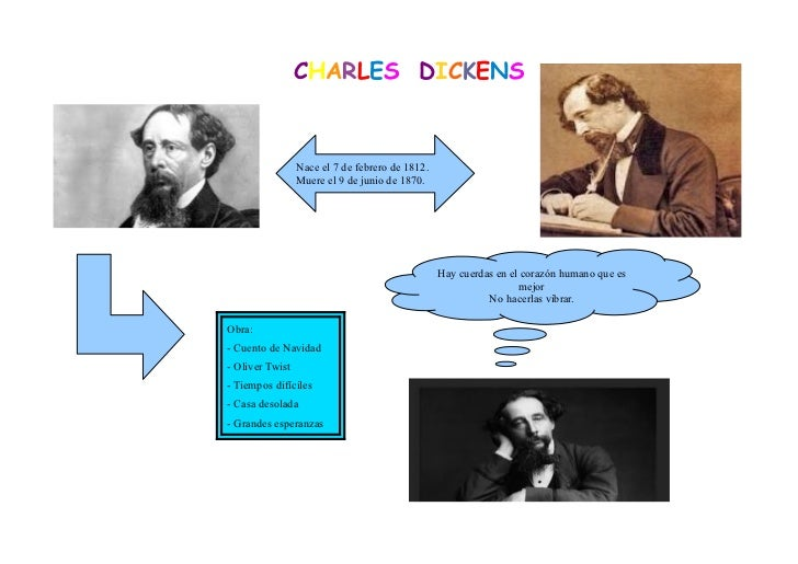 Charles dickens realizado por  lucía