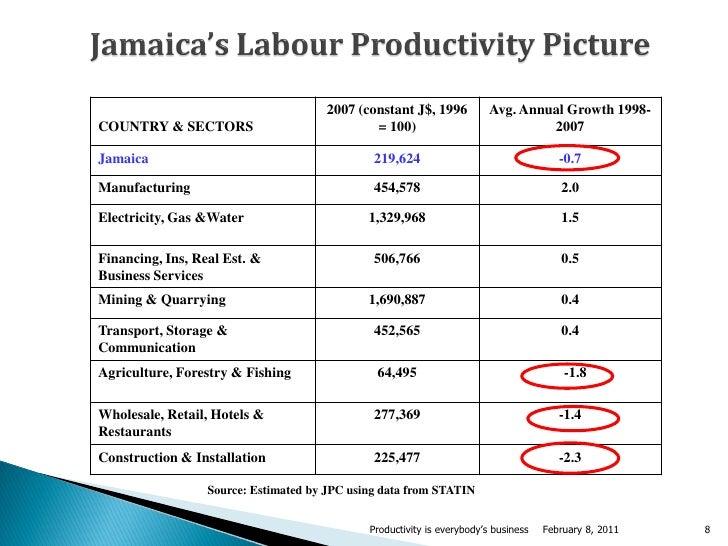 jamaican economy