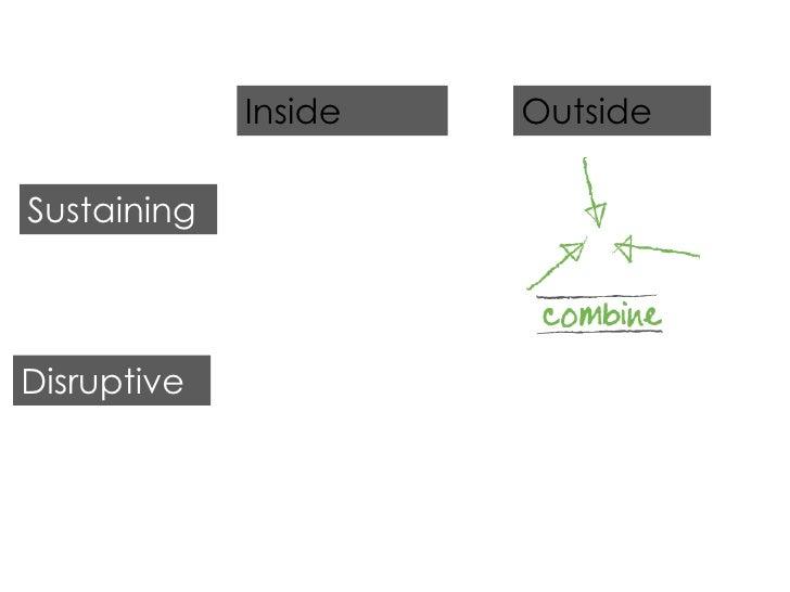 Sustaining Disruptive Outside Inside