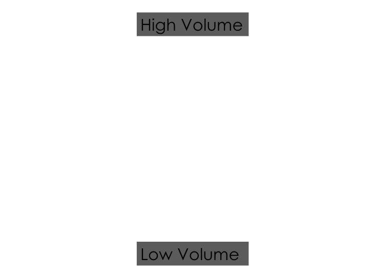 Low Volume High Volume
