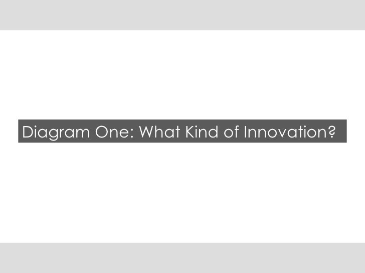Diagram One: What Kind of Innovation?