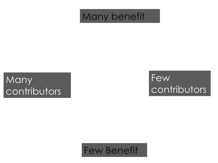 Few Benefit Many benefit Many contributors Few contributors